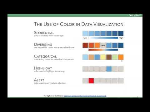 data-visualization-101:-visual-perception---tableau-/-dataself
