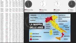 Forex con Café - Análisis panorama del 5 de Noviembre del 2020