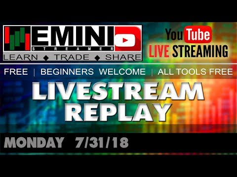 Live Day Trading ES S&P Emini Futures [REAL PEOPLE / REAL TRADING]