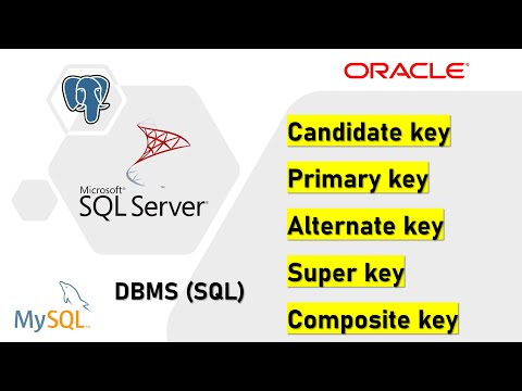 Candidate, Primary, Alternate, Super and Composite key types in DBMS (SQL)