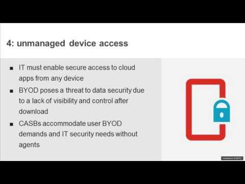 Mitigating the Top 5 Cloud Security Threats Facing Healthcare Firms