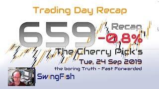 Forex Trading Day 659 Recap [-0.8%]