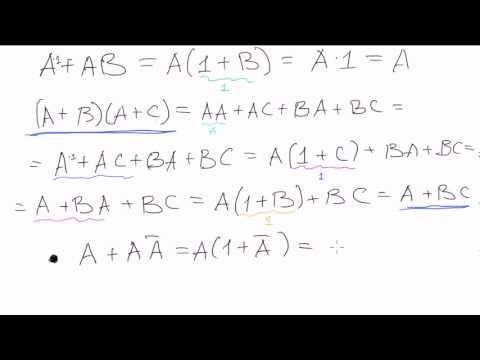 Lesson 12: Boolean Algebra Identities