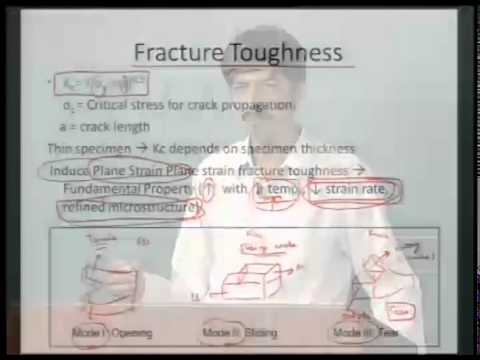Mod-01 Lec-43 Fracture and Creep