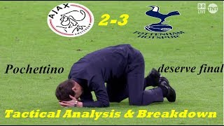 AJAX 2-3 TOTTENHAM | Tactical Analysis & Breakdown | How Llorente Became Key Player for Spurs?