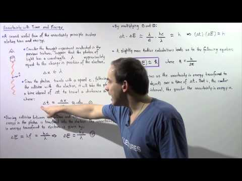 Uncertainty Principle with Time and Energy