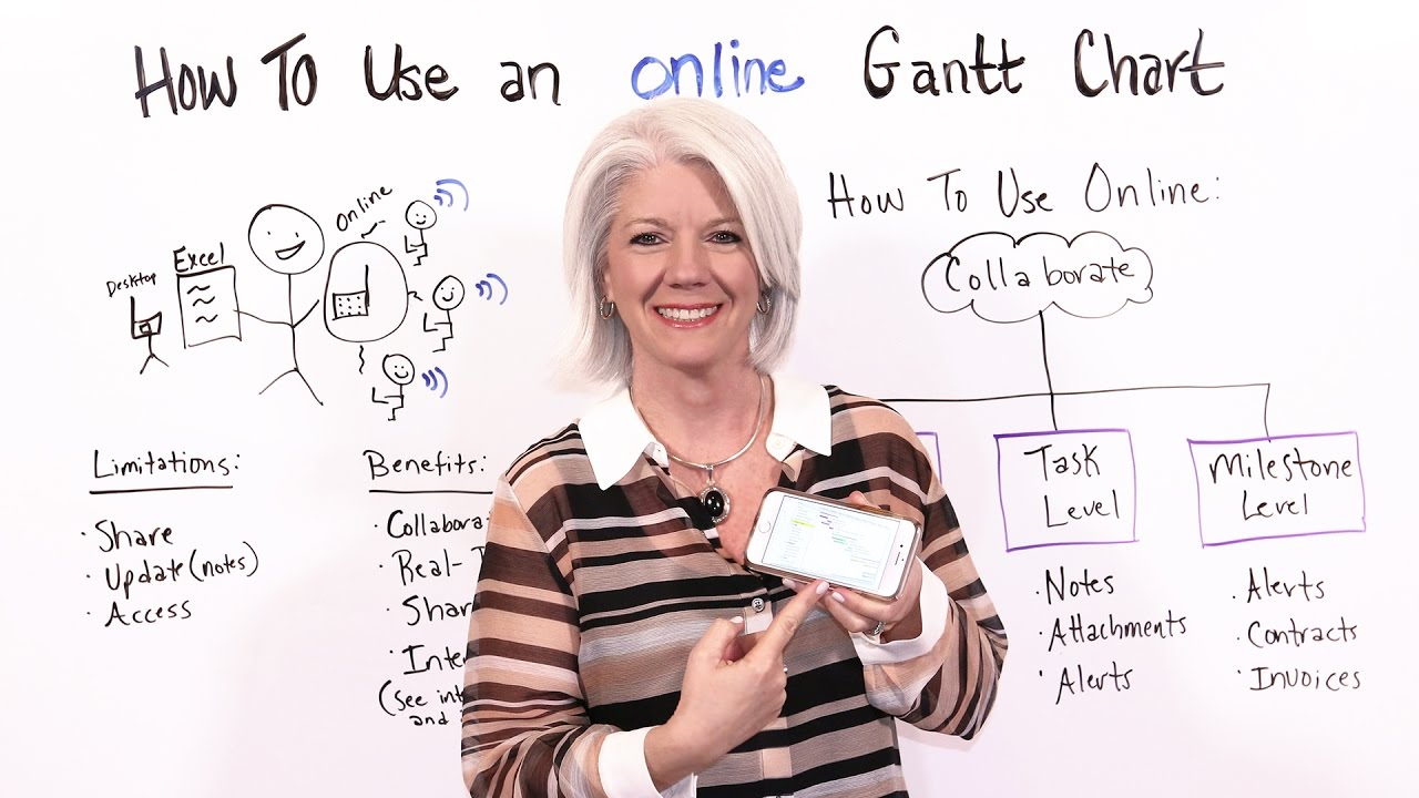 How To Use An Online Gantt Chart Project Management Training Youtube