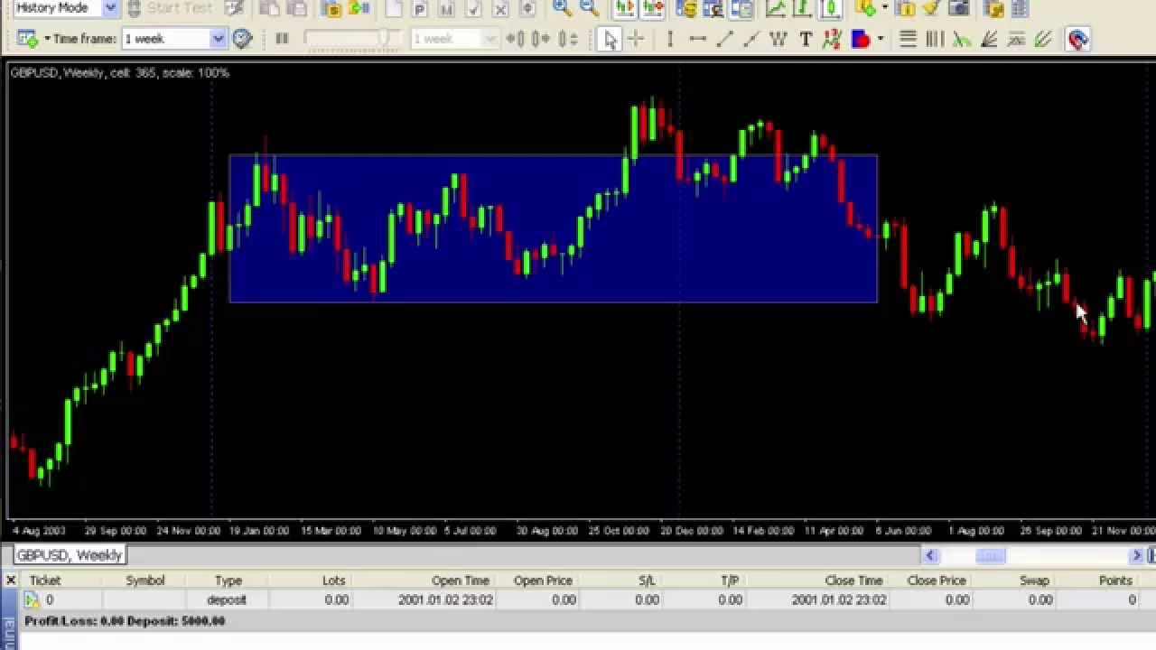 Forex warez free download
