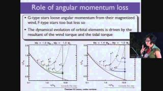 CoRoT3-KASC7 #43 - C. Damiani - Star-planet interactions and evolution of exoplanetary systems