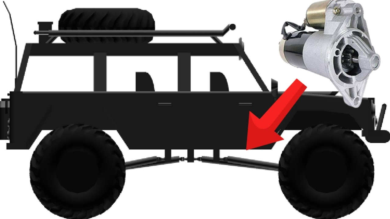 1994 jeep grand cherokee starter location [ 1280 x 720 Pixel ]