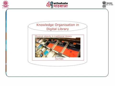 Major components of digital library (LIS)