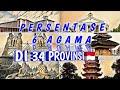 Persentase 6 Agama Per 34 Provinsi Indonesia