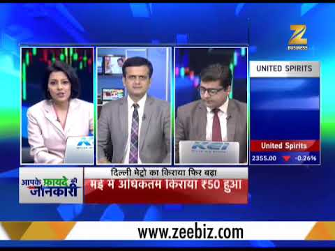 Share Bazaar Live: US markets trading in red mark