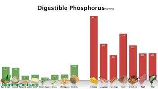 Jak se vyhnout přidaným fosfátům