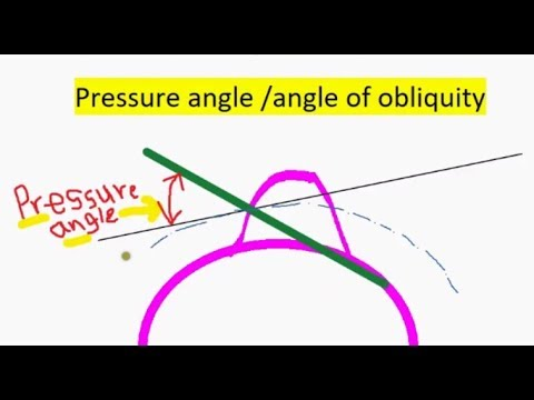 What is pressure angle or angle of obliquity in gear tooth terminology?