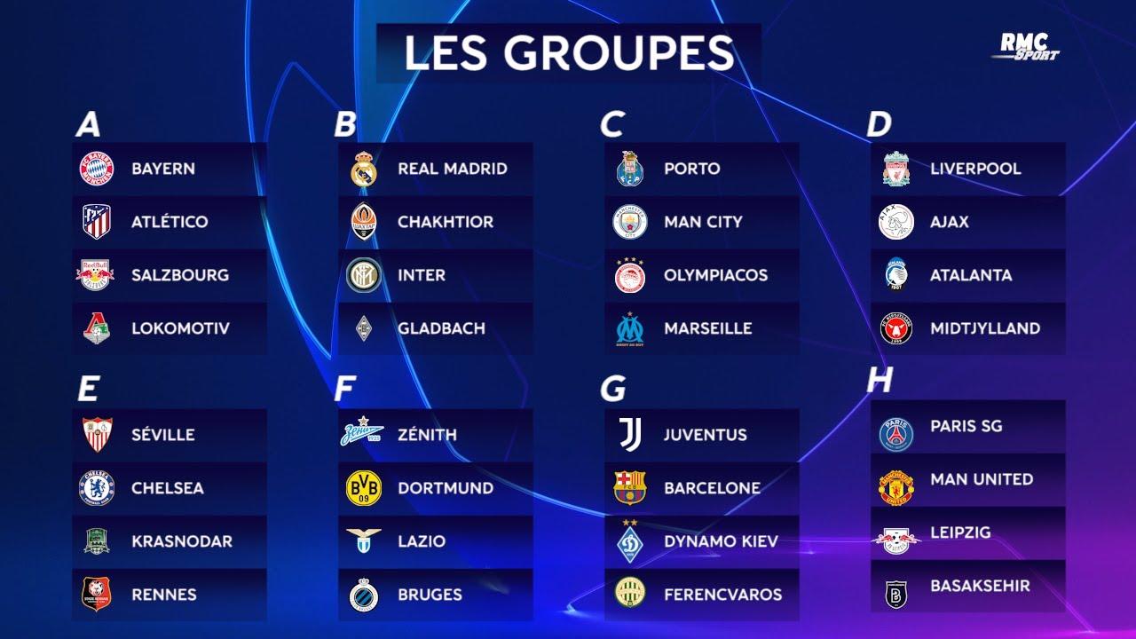 Ligue des champions : Le tirage des groupes 2020/2021 (avec le PSG, l'OM et Rennes)
