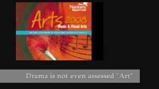 Drama In Elementary Education.wmv