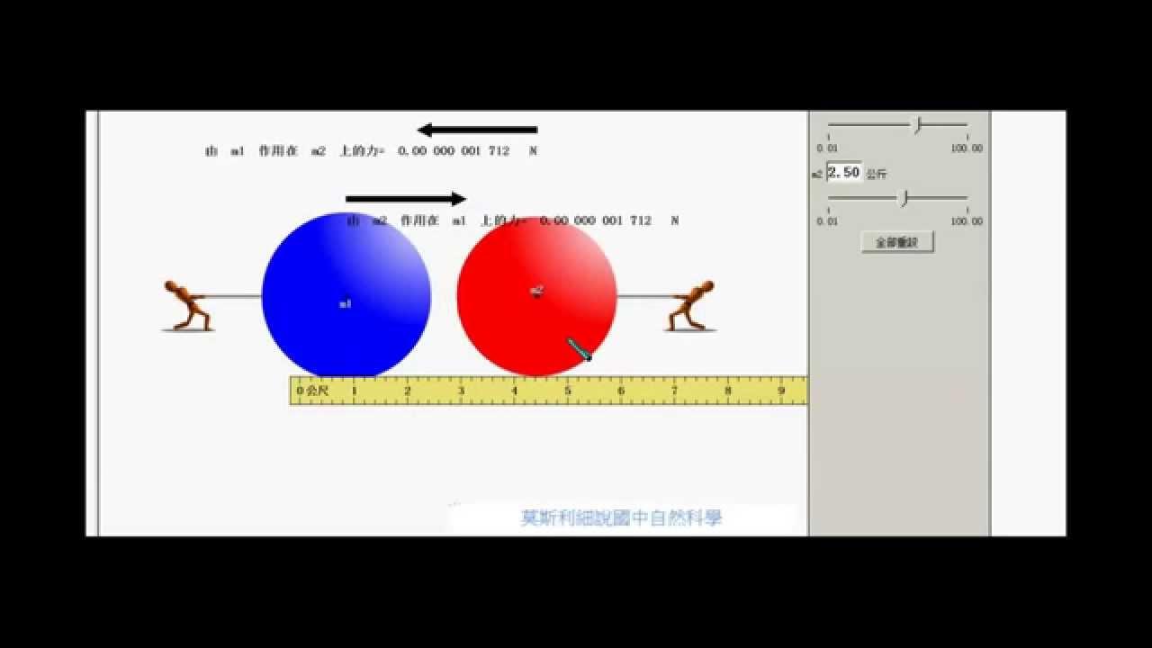 國三理化_萬有引力定律【國中理化】 - YouTube