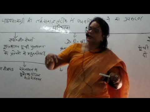 Librarian Live Class Dr. Veenita Chouhan By-Srishti Classes Jodhpur