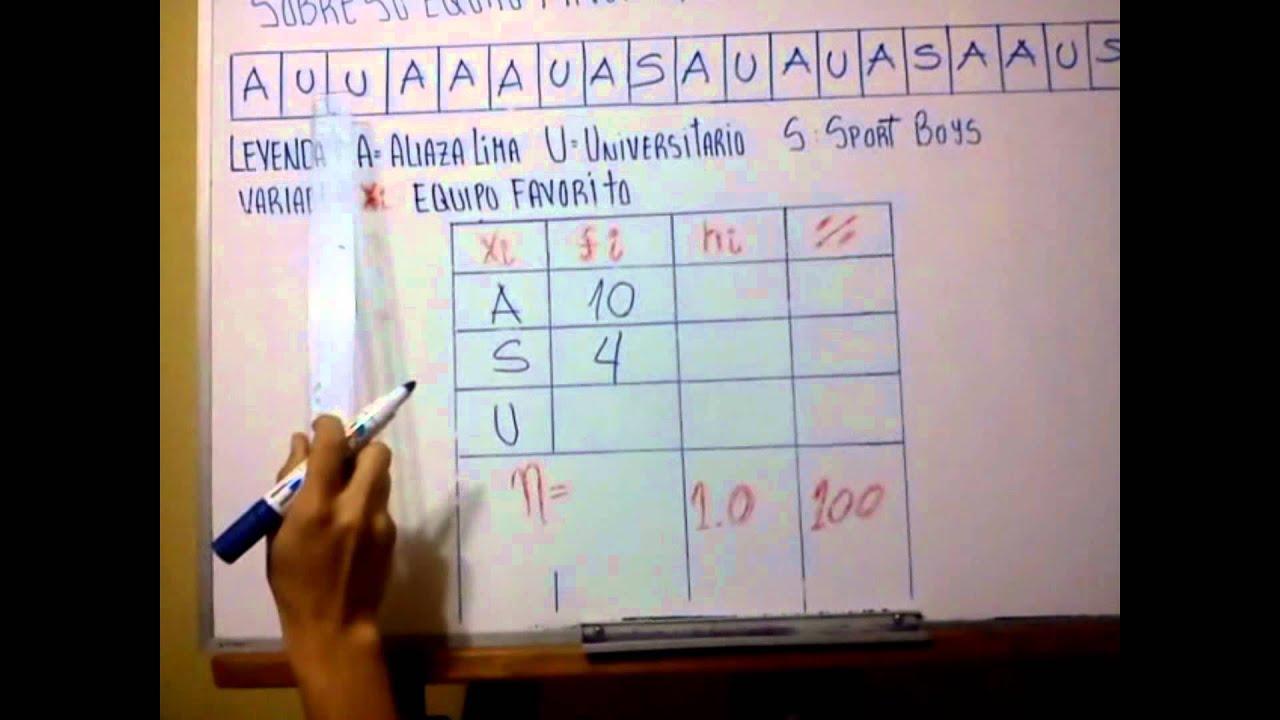 ejemplo tabla de distribucion de frecuencia datos cualitativos - YouTube