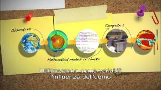 PRECLIDE (version italienne)