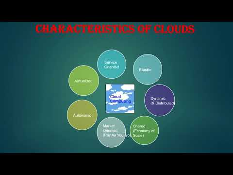 Cloud Computing. Powerpoint Presentation(ppt) On Cloud Computing.