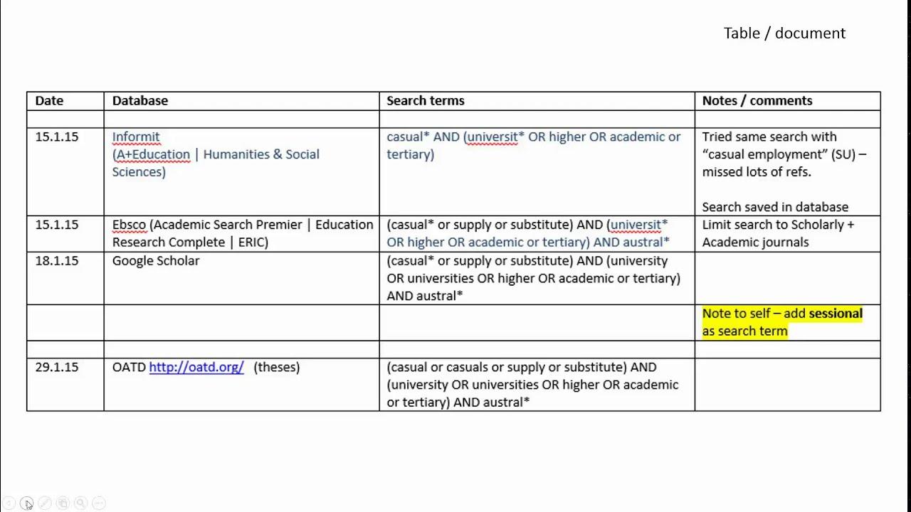qualitative literature review format