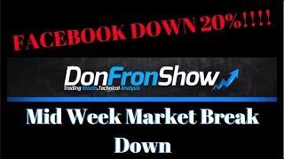 Mid Week Market Breakdown - FACEBOOK DOWN 20%
