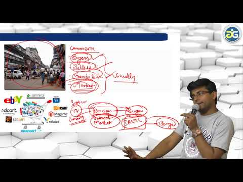 Day 42 CA-Inter EIS Chapter 4 E-commerce, M-Commerce and Emerging technology by CA Guru Gupta