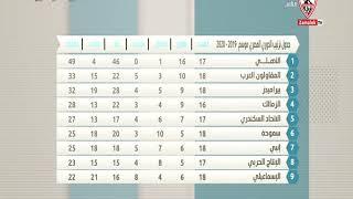 جدول ترتيب الدوري المصري موسم 2019 - 2020 - تغطية خاصة