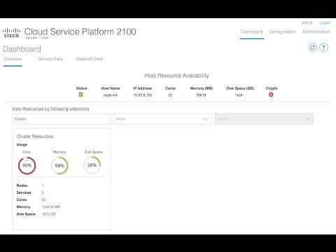 Cisco Cloud Services Platform 2100 v1.0 Demo