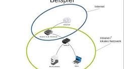 Welche IPv4 Adressen kann ich im lokalen Intranet vergeben?