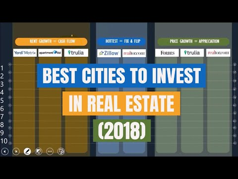 Best Cities to Invest in Real Estate (2018)
