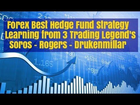 Top Hedge Fund Trading Strategies - Platinum Trading Academy