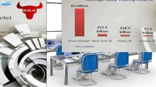 Forex currency trading training video | fx market technical and fundamental analysis tutorial