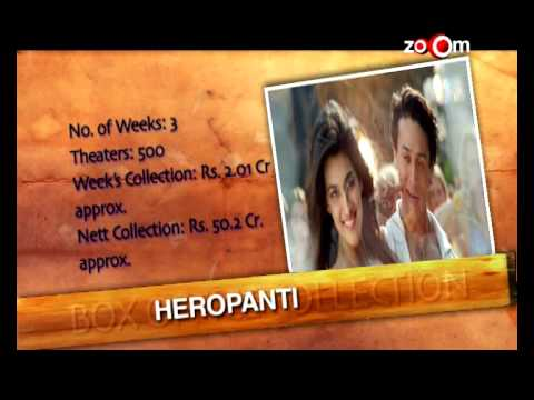 Holiday, Filmistaan, Heropanti & Citylights  Box Office Collection