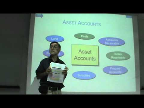 Principles of Accounting - Lecture 05