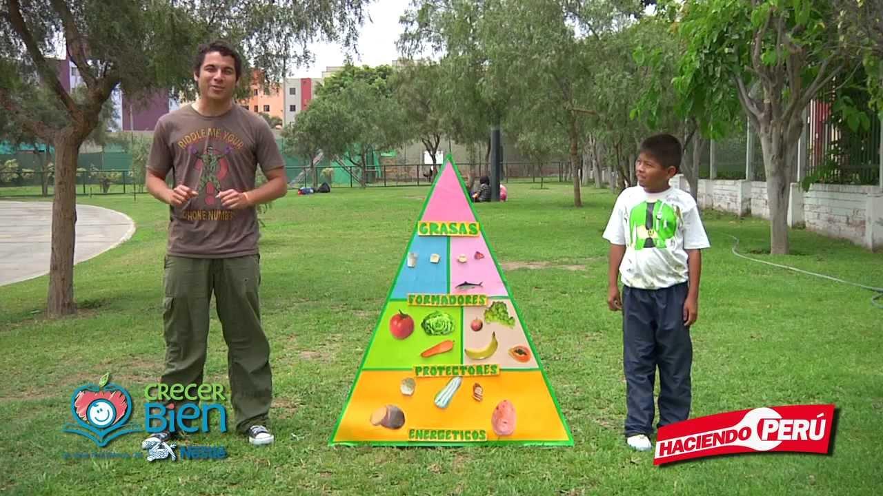 Imagenes De La Piramide Alimenticia