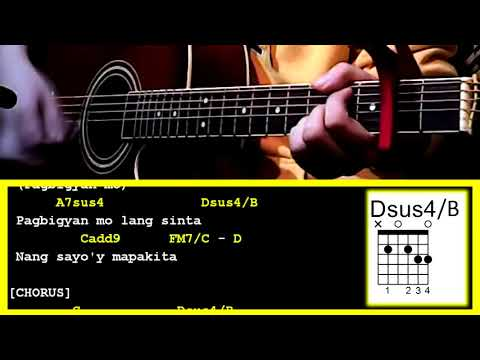 Tulad Mo by TJ Monterde-Guitar Chords & Strumming Pattern