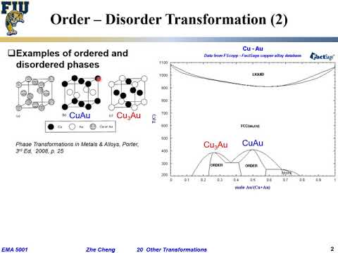 EMA5001 L20-04 Order disorder transformation