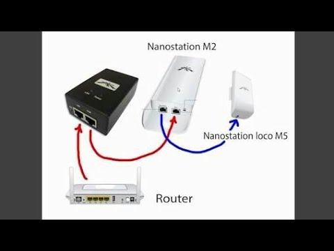 How to POWER UP 2 Devices With 1 PoE Power Over Ethernet Explained