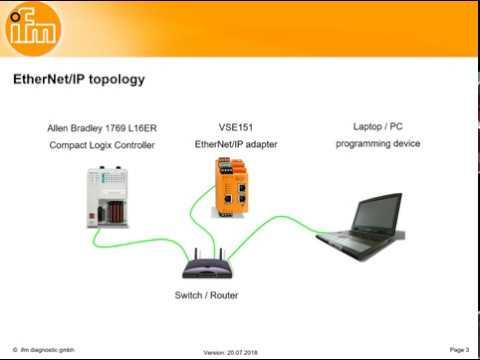 VSE151 Ethernet IP IO configuration with Studio5000 Logix Designer
