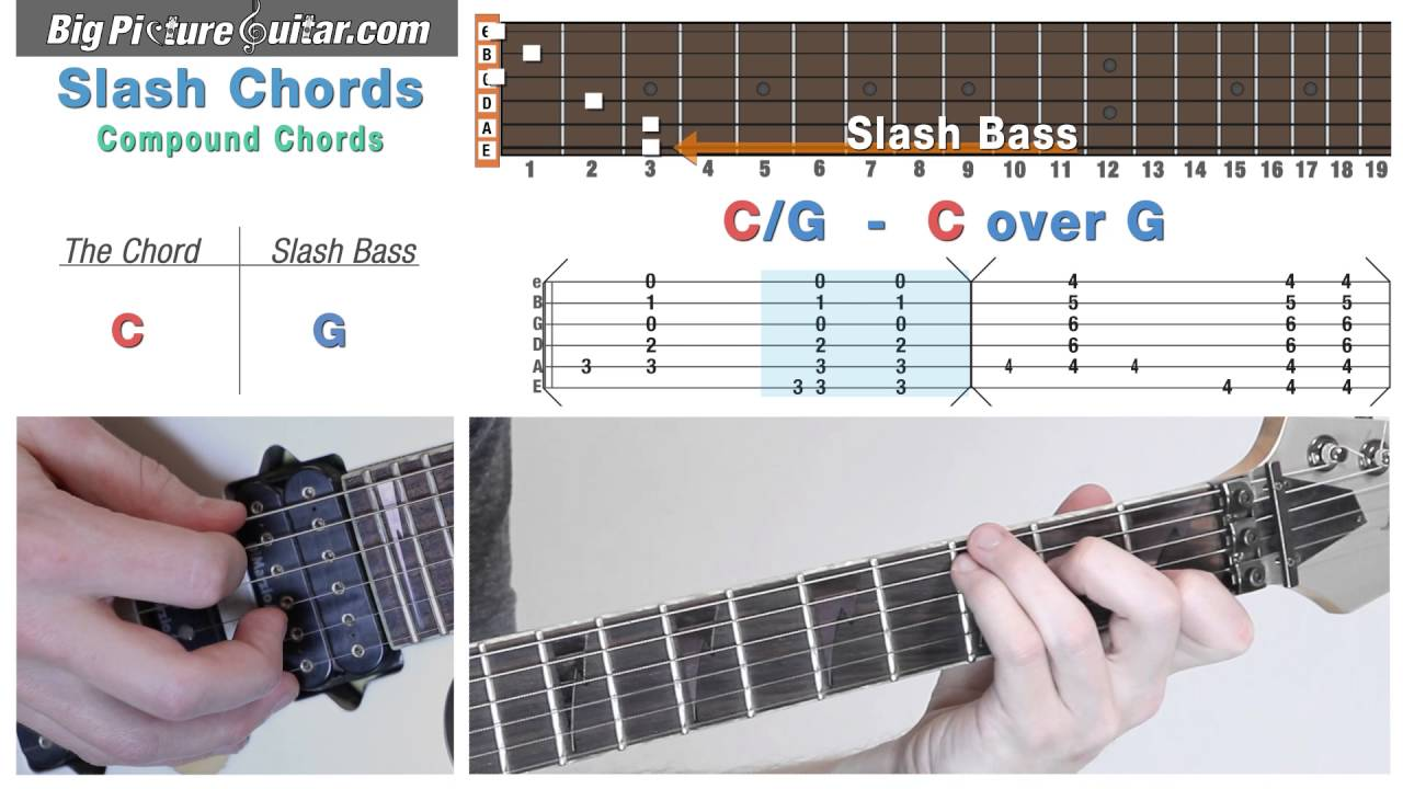 Guitar Lesson Slash Chords Combination Chords Wanimation Tab