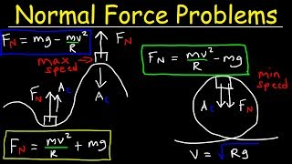 Normal Force on a Hill, Centrİpetal Force, Roller Coaster Problem, Vertical Circular Motion, Physics