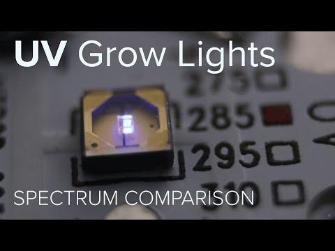 UV Grow Light Spectrum Comparison