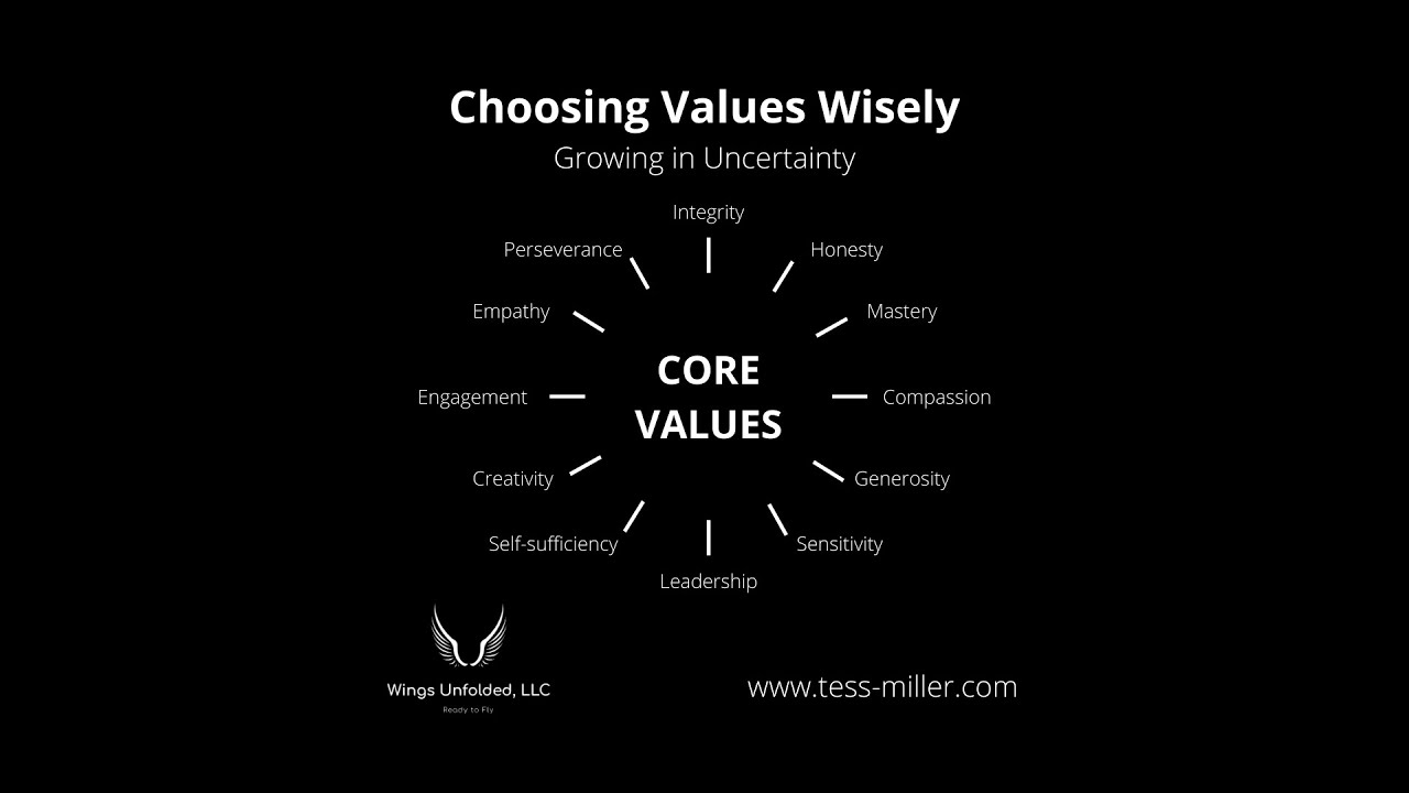 Choosing Values Wisely