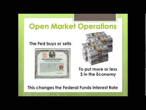 Monetary Policy Extra Practice Video