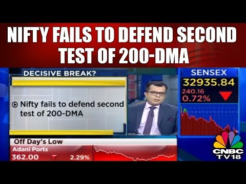 Closing Bell | Nifty fails to Defend Second Test of 200-DMA (19th March) | CNBC TV18