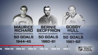 Take a look at the NHL's single-season goals leaders