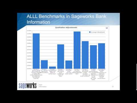 Webinar: Using ALLL Benchmarks to Justify Qualitative Factor Adjustments